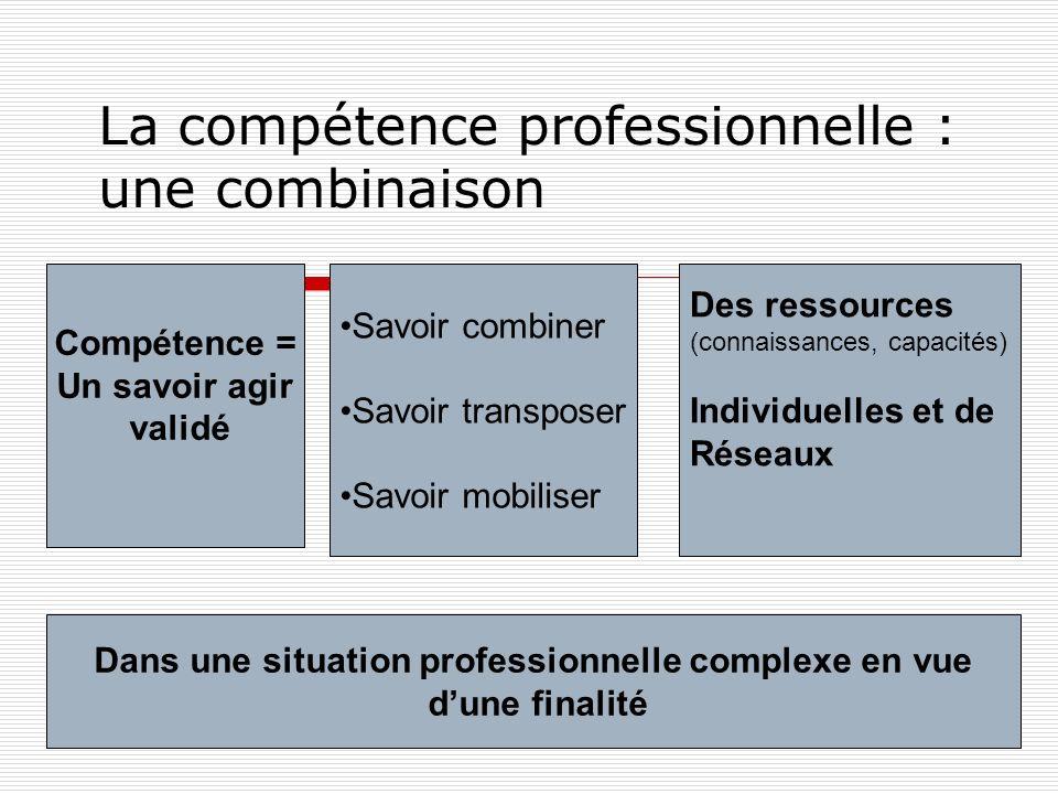 La compétence professionnelle : une combinaison