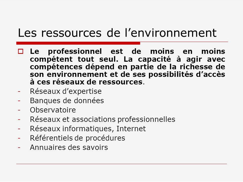 Les ressources de l'environnement