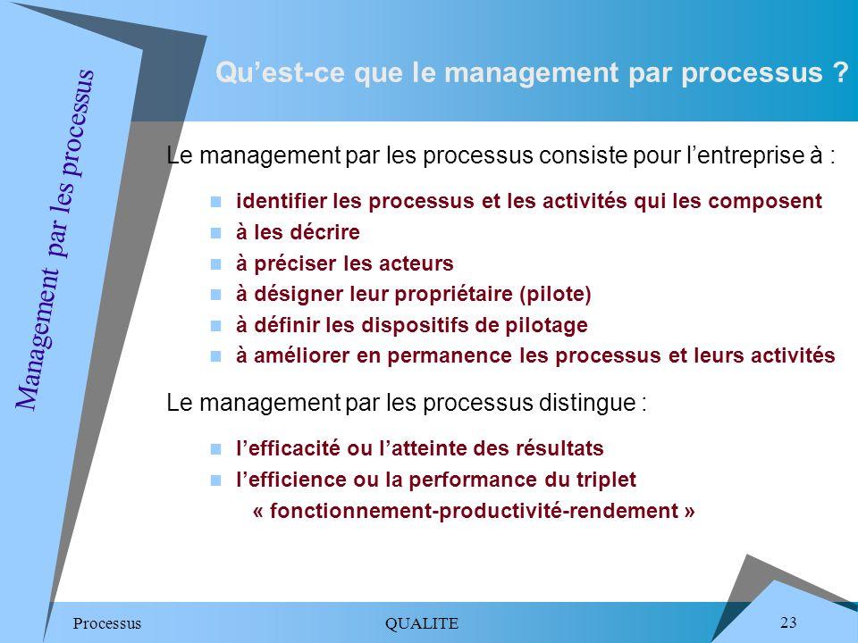 Qu'est-ce que le management par processus