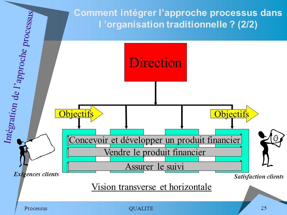 Comment intégrer l'approche processus dans l 'organisation traditionnelle (2/2)
