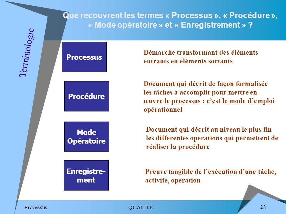 Que recouvrent les termes « Processus », « Procédure », « Mode opératoire » et « Enregistrement »