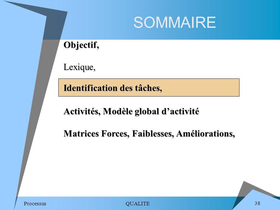 SOMMAIRE Objectif, Lexique, Identification des tâches,