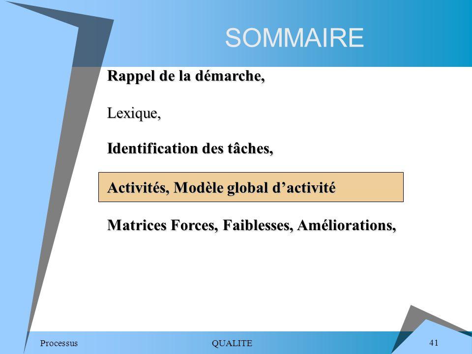 SOMMAIRE Rappel de la démarche, Lexique, Identification des tâches,