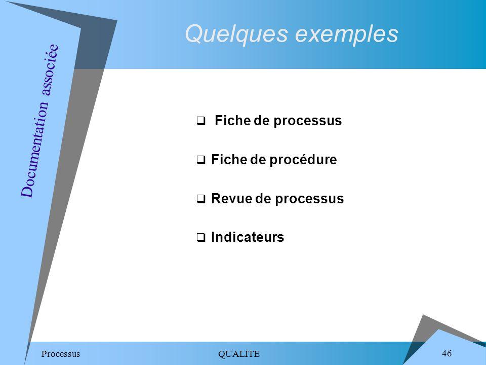 Quelques exemples Documentation associée Fiche de processus