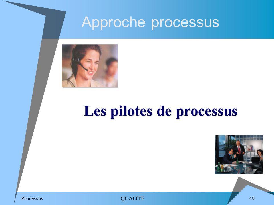 Les pilotes de processus