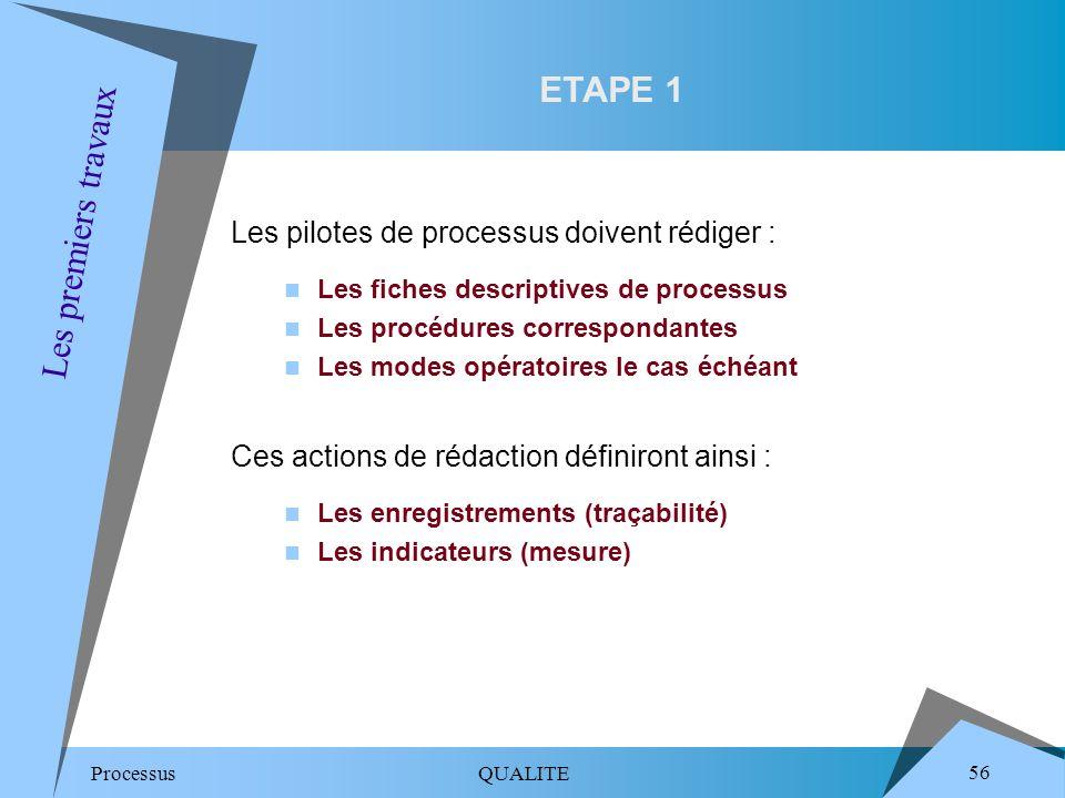 ETAPE 1 Les premiers travaux