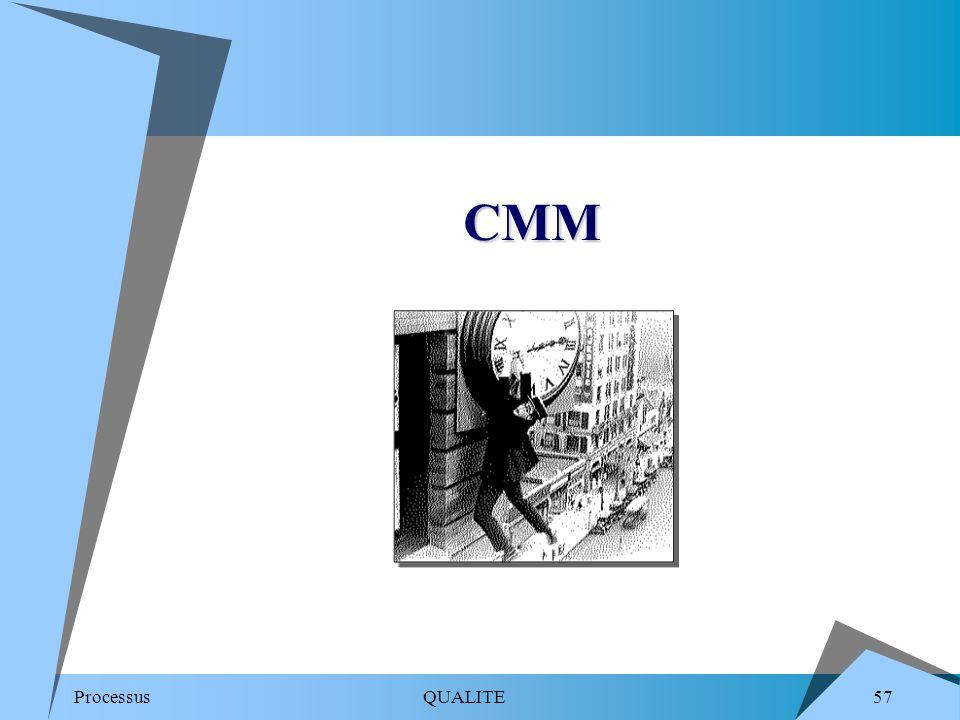 CMM Processus QUALITE