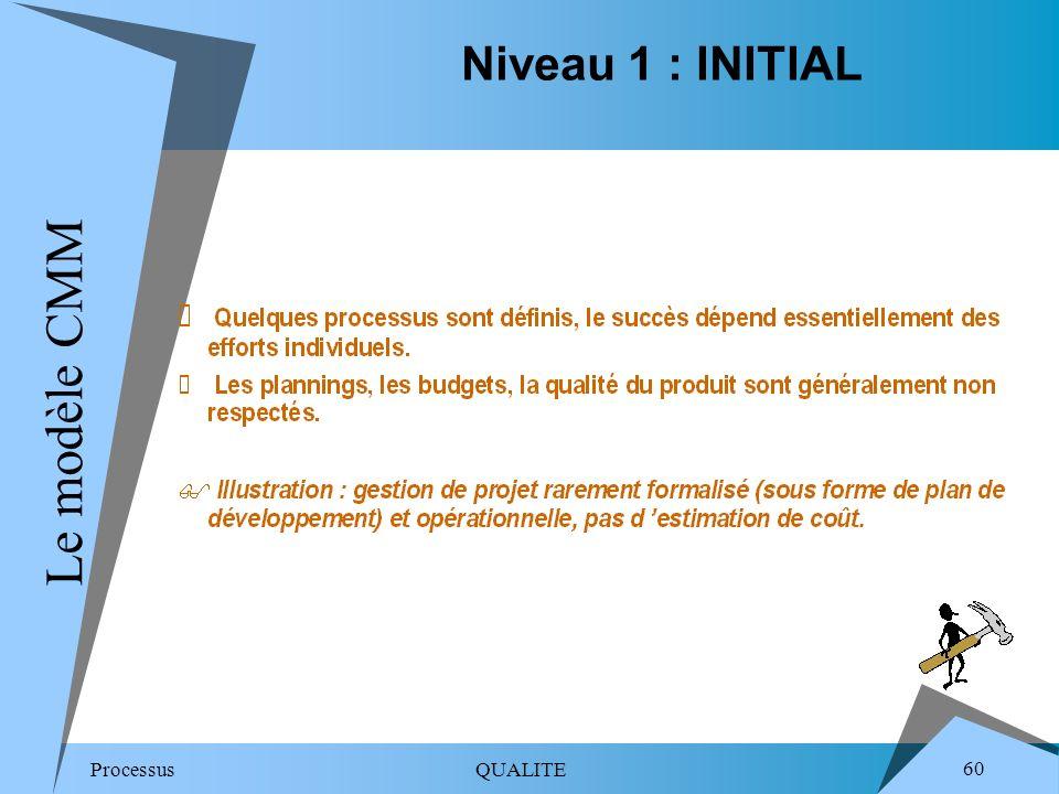 Niveau 1 : INITIAL Le modèle CMM.