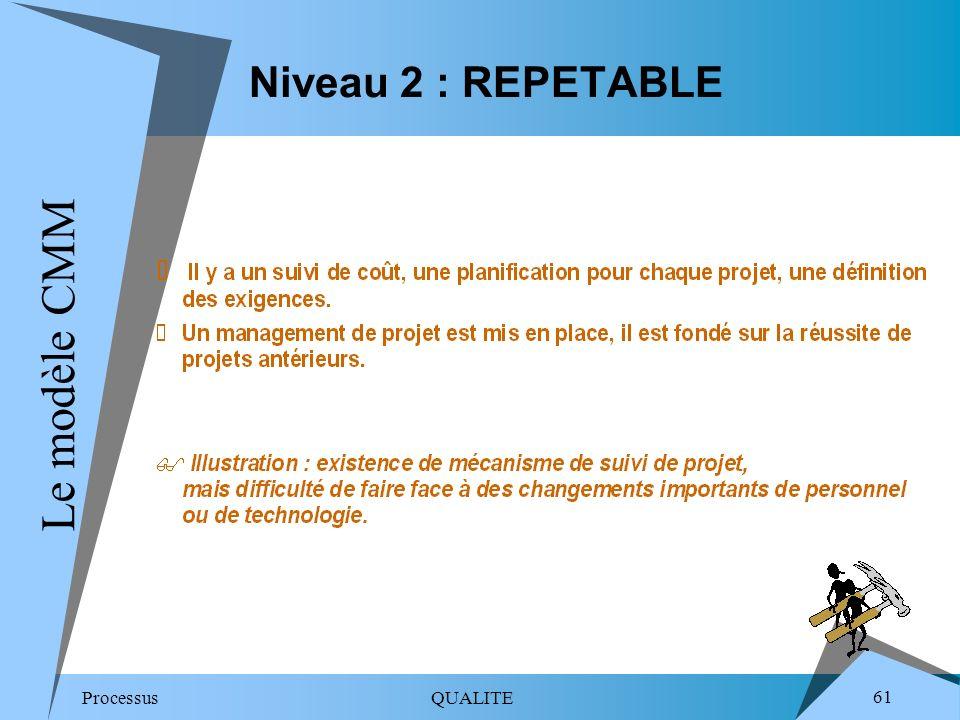 Niveau 2 : REPETABLE Le modèle CMM.