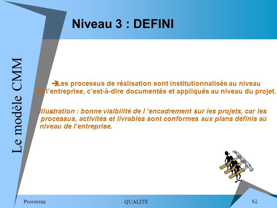 Le modèle CMM Niveau 3 : DEFINI è