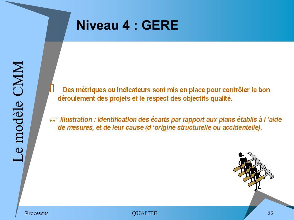 Niveau 4 : GERELe modèle CMM.