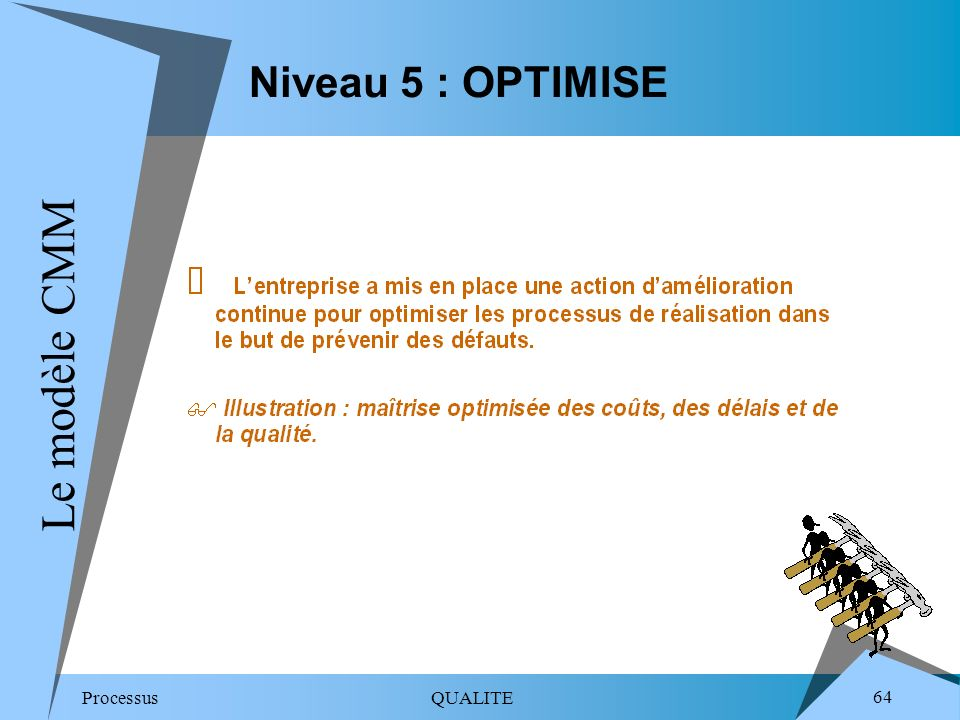 Niveau 5 : OPTIMISE Le modèle CMM.