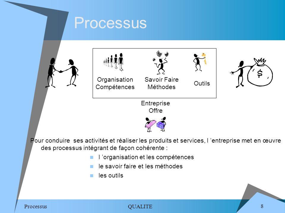 approche processus les processus processus qualite