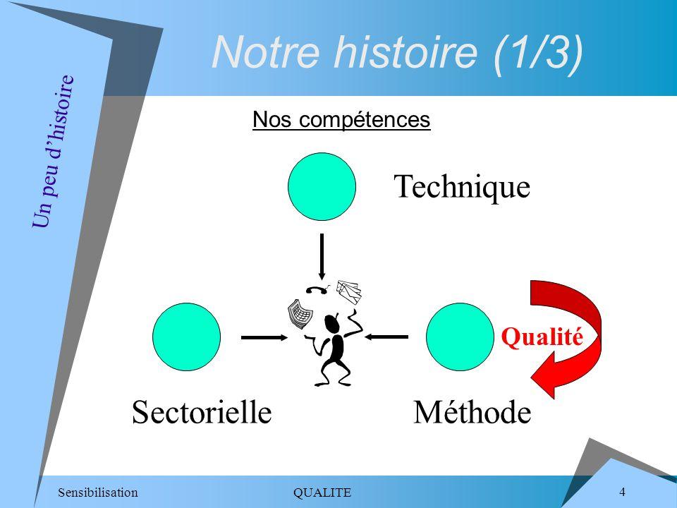 Notre histoire (1/3) Technique Sectorielle Méthode Qualité