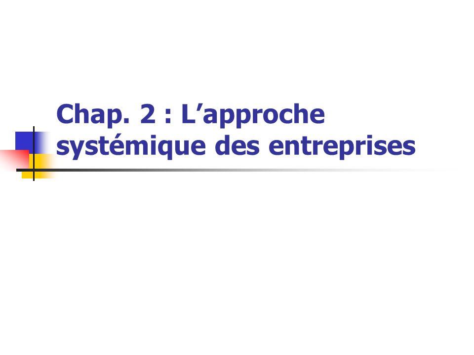 Chap. 2 : L'approche systémique des entreprises