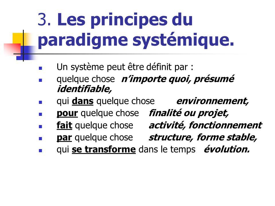 3. Les principes du paradigme systémique.