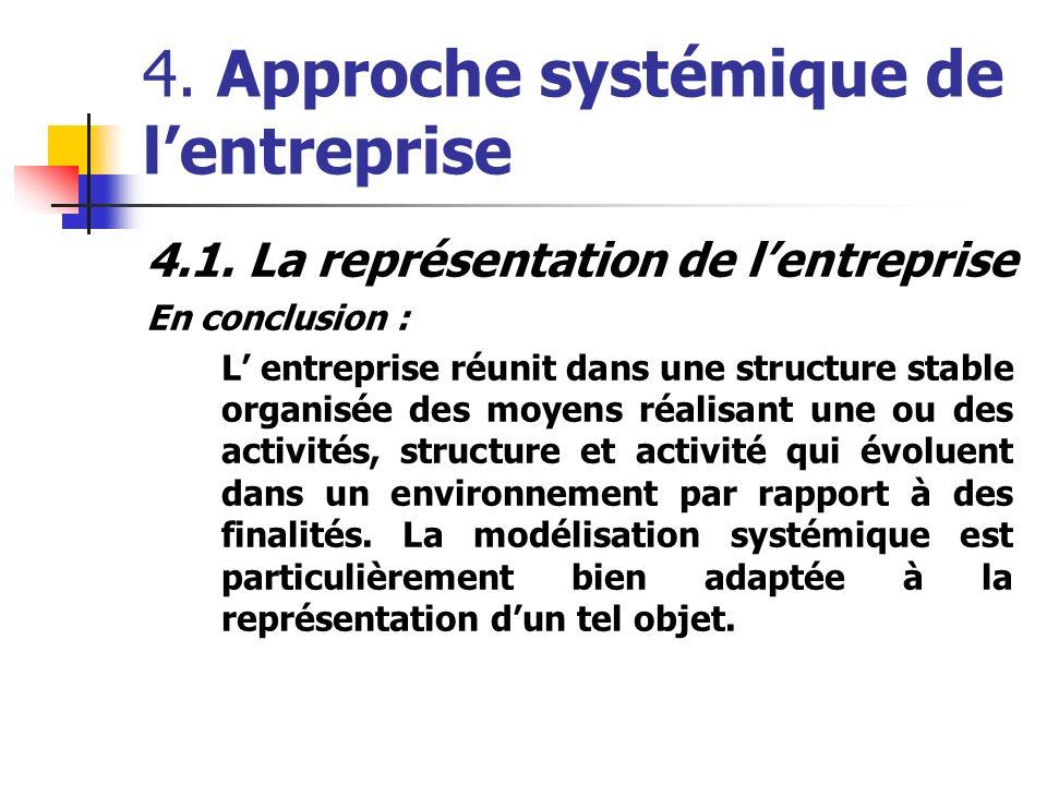 4. Approche systémique de l'entreprise