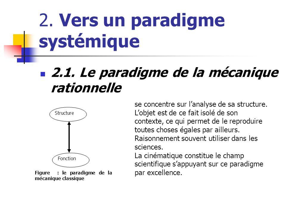 2. Vers un paradigme systémique