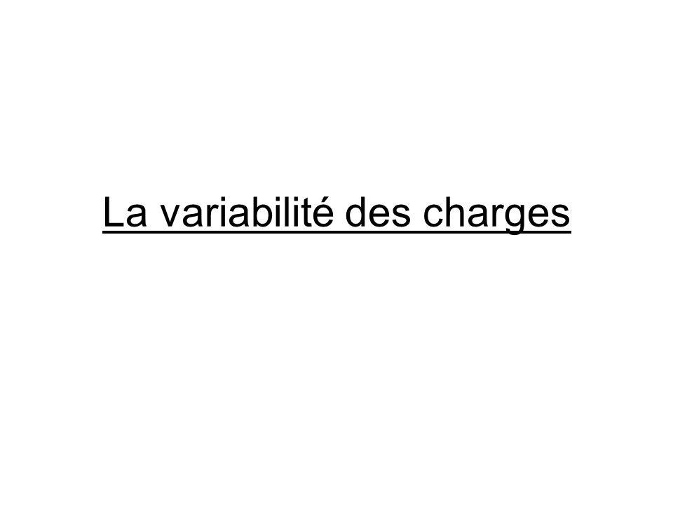 La variabilité des charges