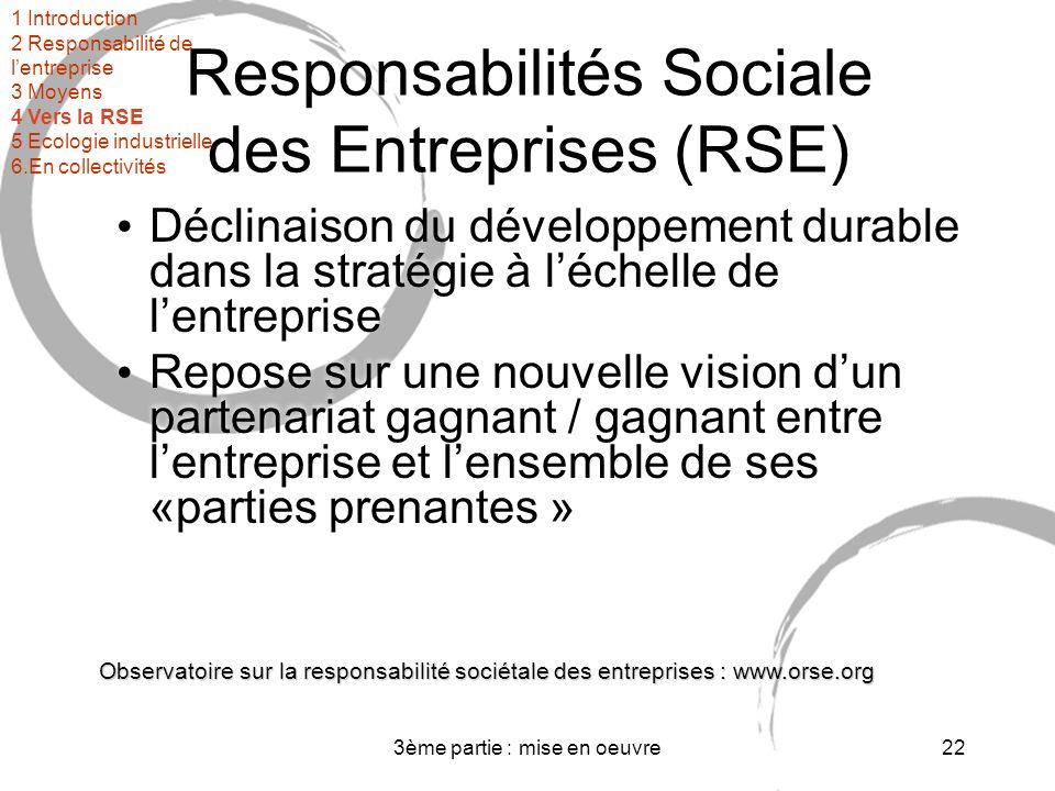 Responsabilités Sociale des Entreprises (RSE)