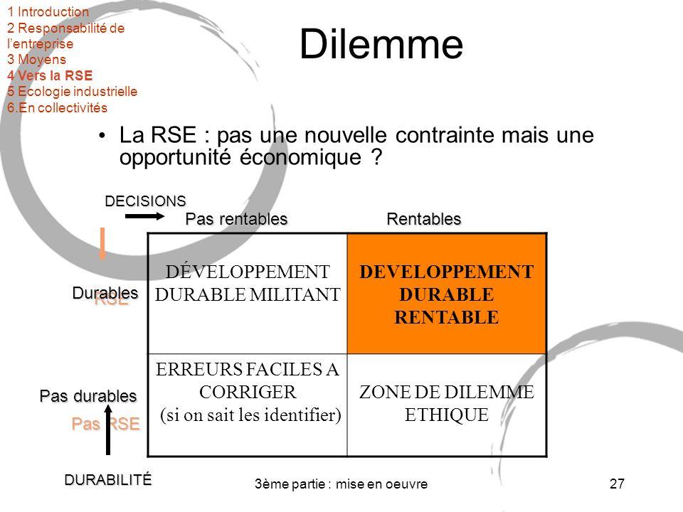 1 Introduction 2 Responsabilité de l'entreprise. 3 Moyens. 4 Vers la RSE. 5 Ecologie industrielle.