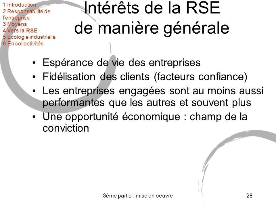 Intérêts de la RSE de manière générale