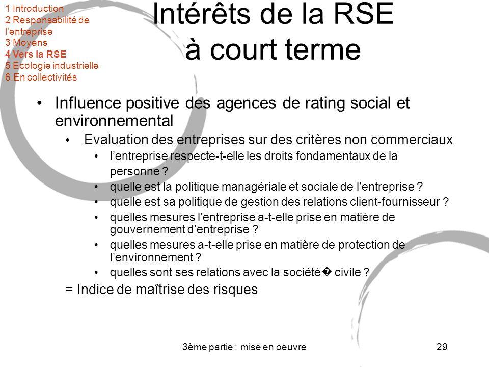 Intérêts de la RSE à court terme