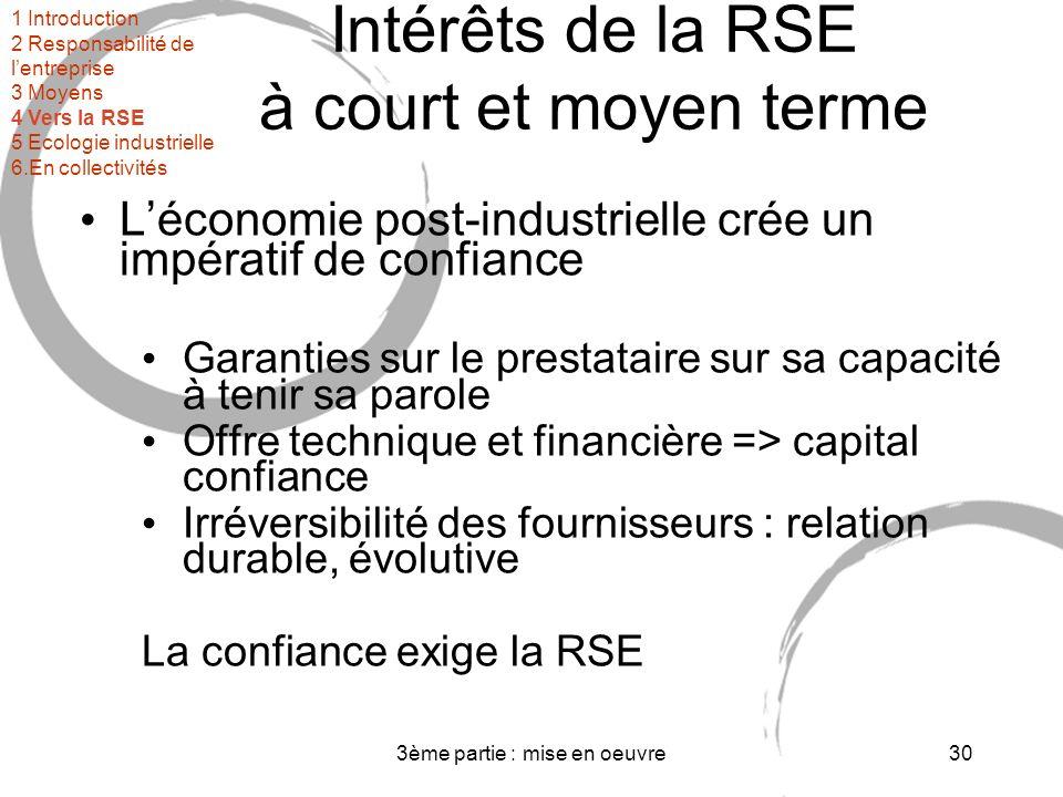 Intérêts de la RSE à court et moyen terme