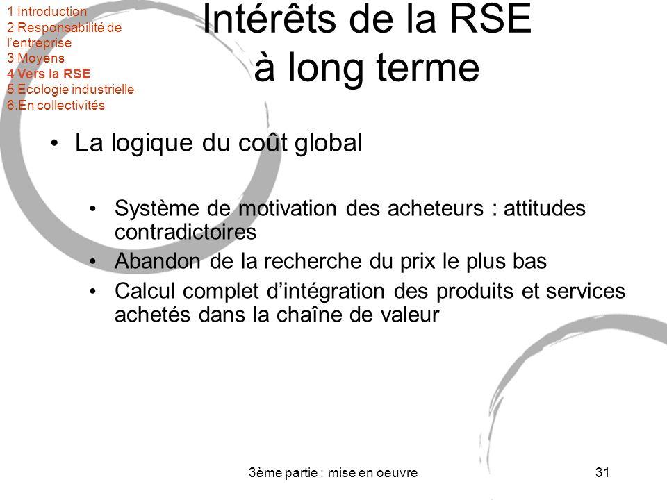 Intérêts de la RSE à long terme
