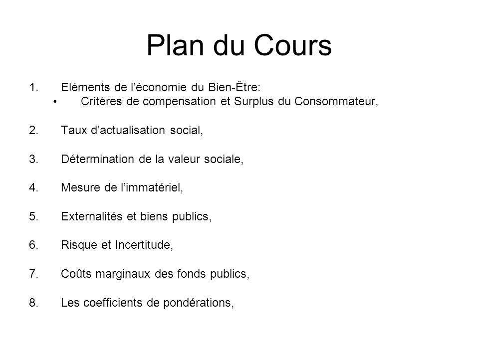 Plan du Cours Eléments de l'économie du Bien-Être: