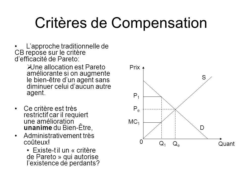 Critères de Compensation