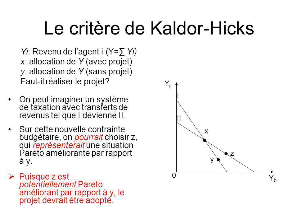 Le critère de Kaldor-Hicks