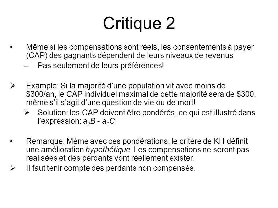 Critique 2 Même si les compensations sont réels, les consentements à payer (CAP) des gagnants dépendent de leurs niveaux de revenus.