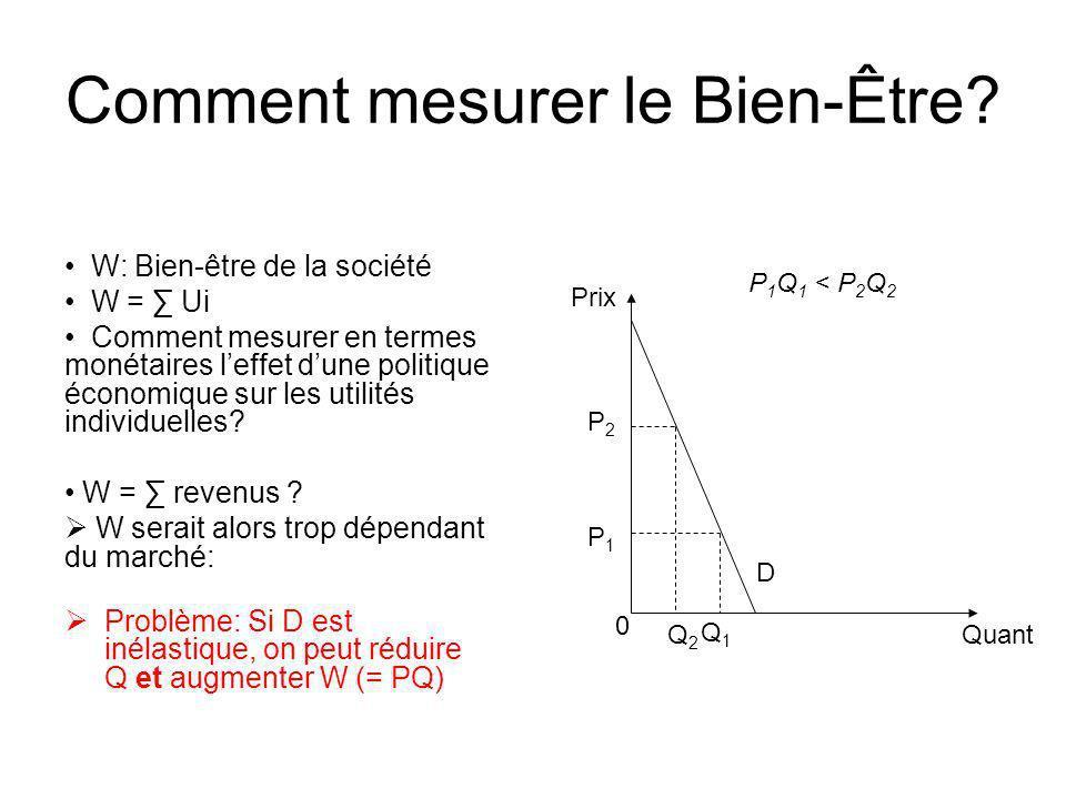Comment mesurer le Bien-Être