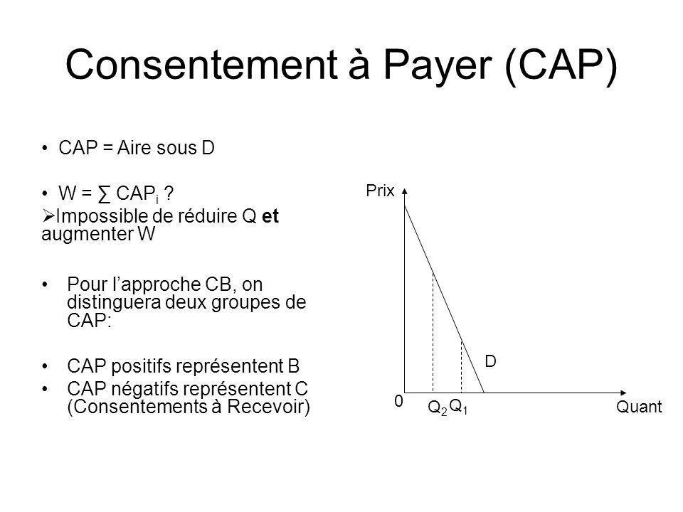 Consentement à Payer (CAP)