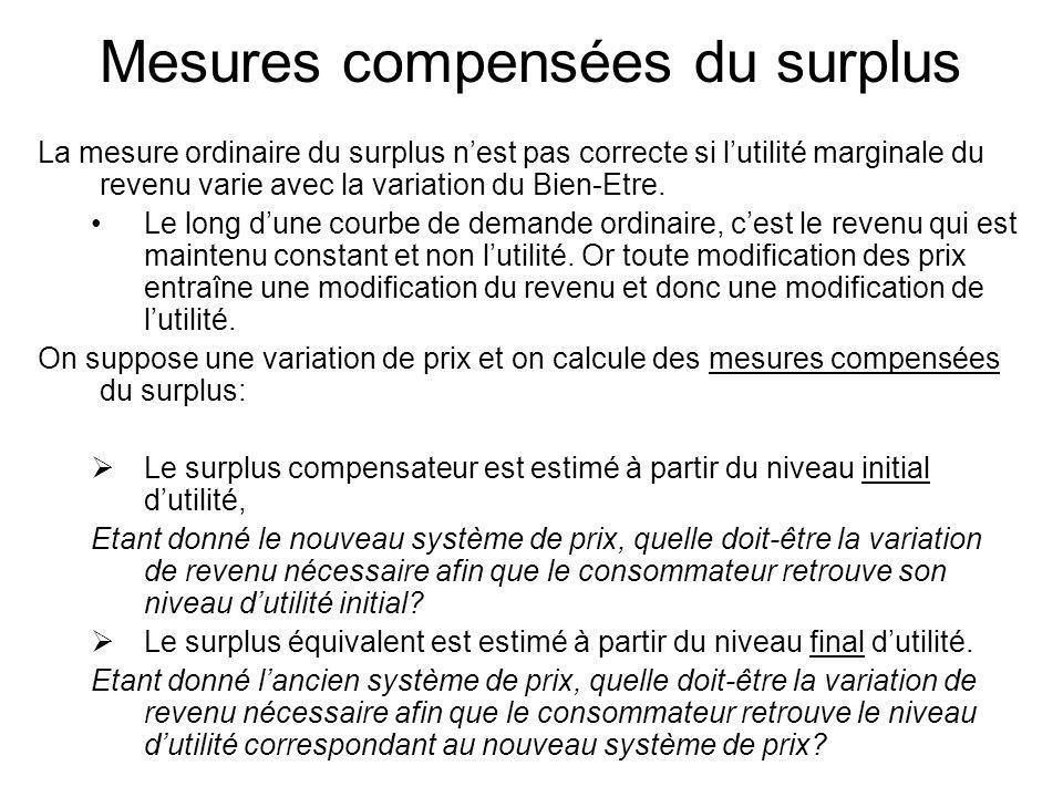 Le surplus équivalent est estimé à partir du niveau final d'utilité.