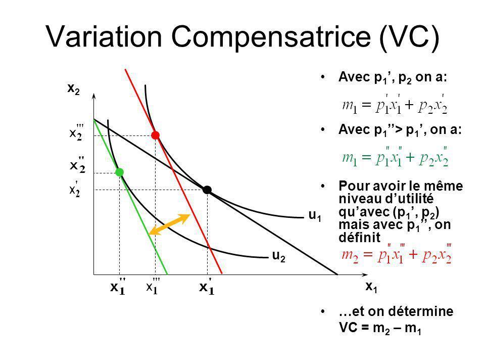Variation Compensatrice (VC)