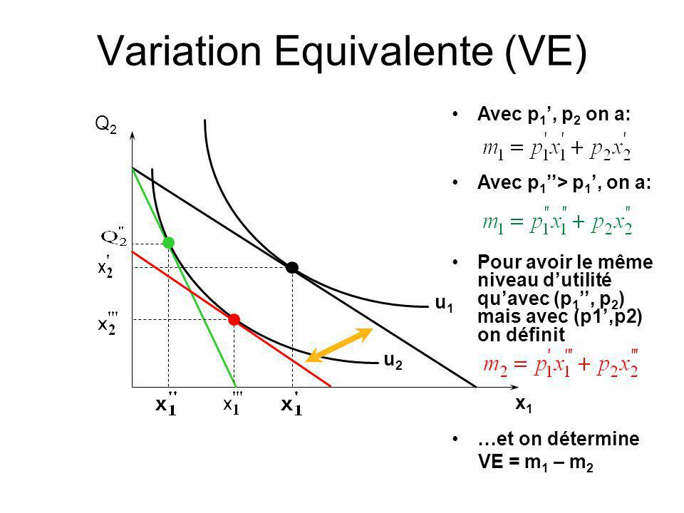 Variation Equivalente (VE)