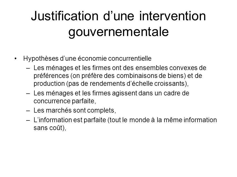 Justification d'une intervention gouvernementale