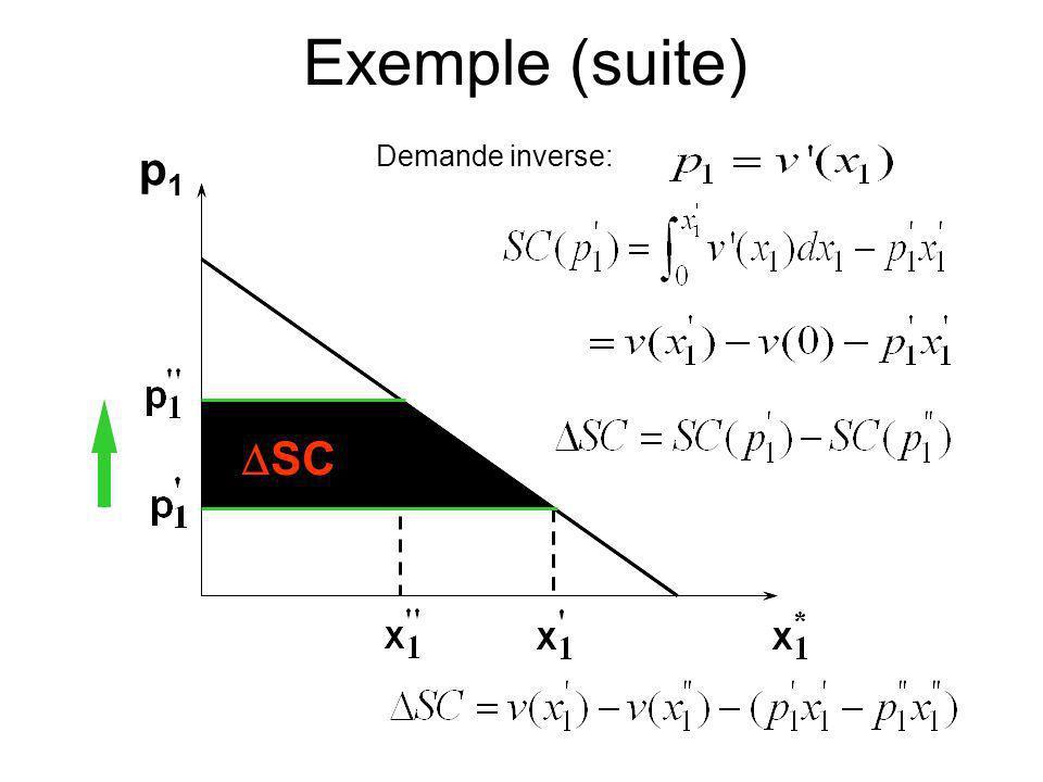 Exemple (suite) Demande inverse: p1 SC DSC