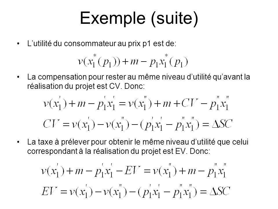 Exemple (suite) L'utilité du consommateur au prix p1 est de:
