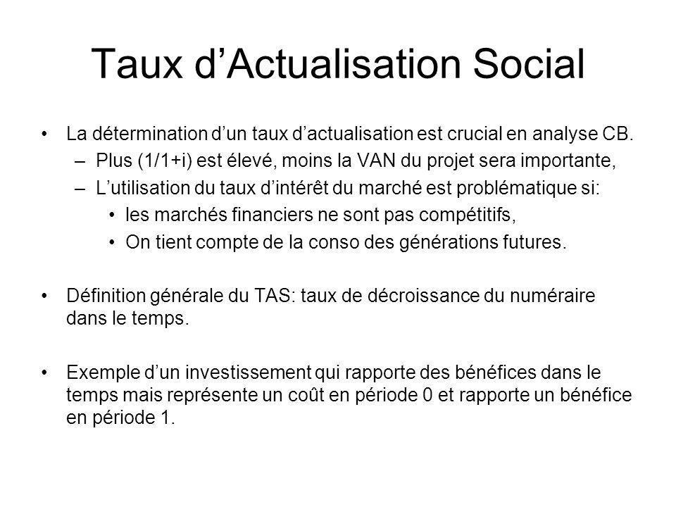 Taux d'Actualisation Social