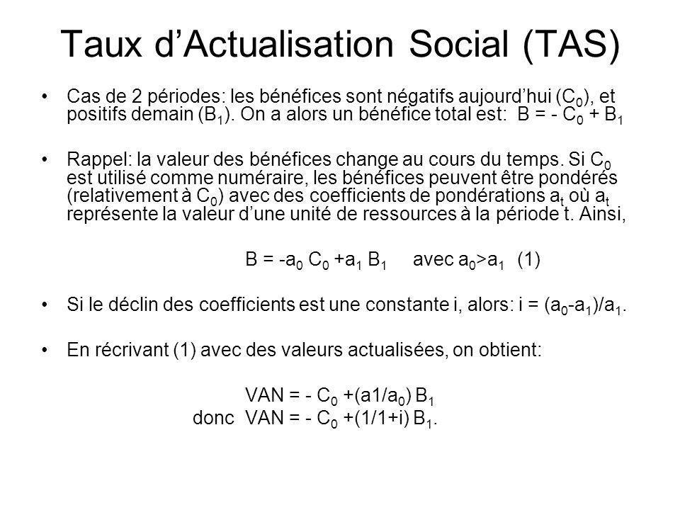 Taux d'Actualisation Social (TAS)