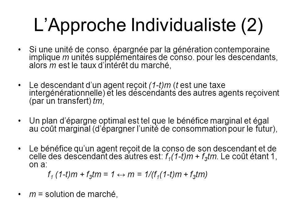 L'Approche Individualiste (2)