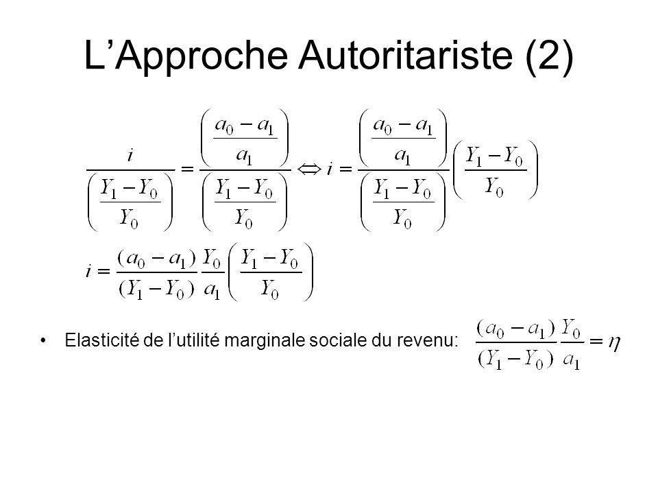 L'Approche Autoritariste (2)