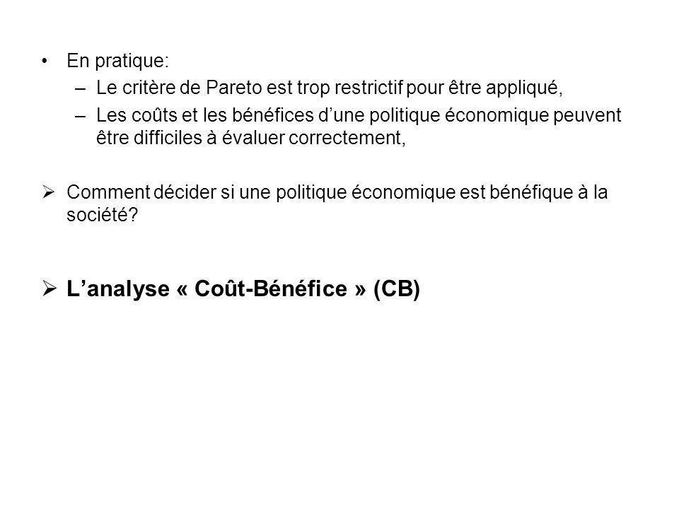 L'analyse « Coût-Bénéfice » (CB)