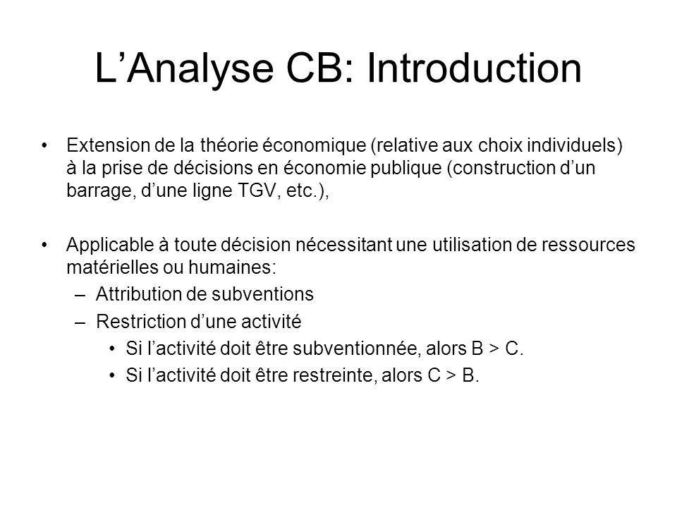 L'Analyse CB: Introduction