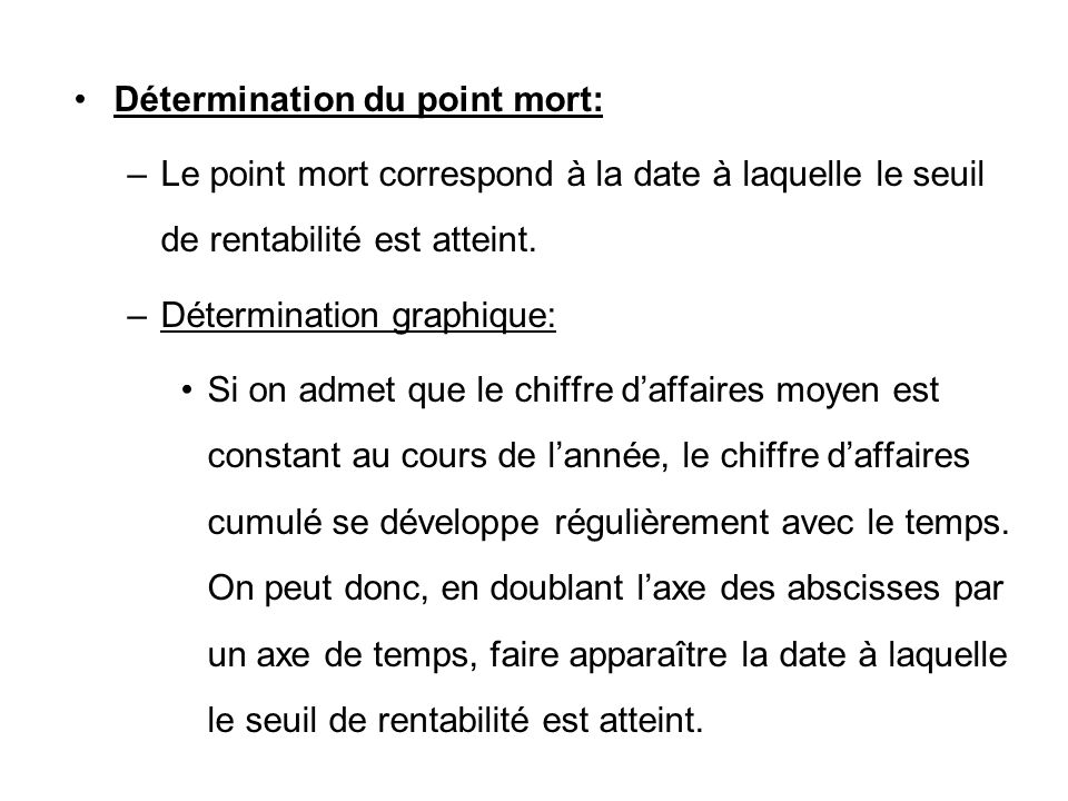 Détermination du point mort: