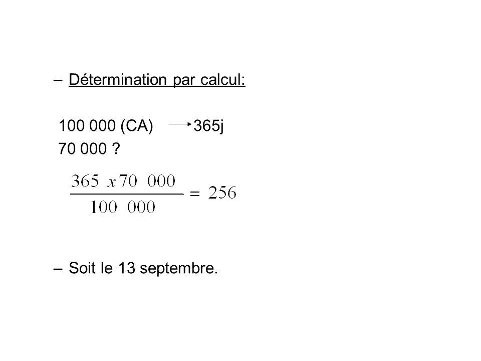 Détermination par calcul: