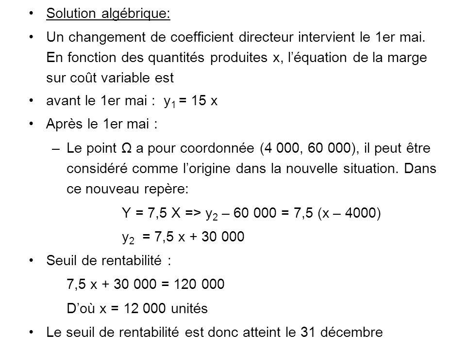 Solution algébrique: